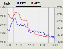 2008-12-18-adsm-dfm-indexgif