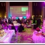 Upcoming Bridal Events in Dubai