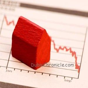 Property Price Correction