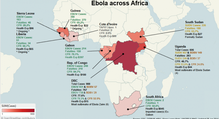 Countries on Alert over Ebola Outbreak