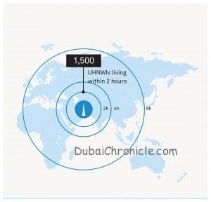 Air time Dubai