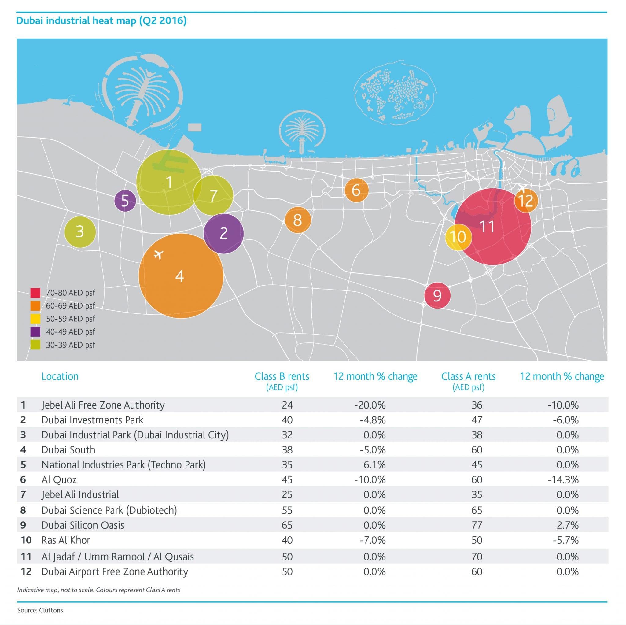 Dubai industrial bulletin summer 2016-2