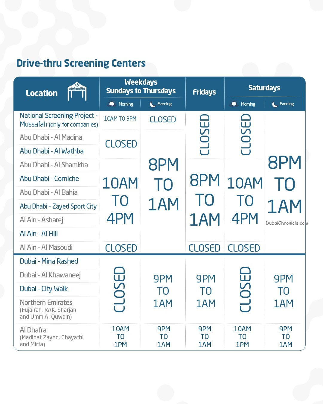 Abu Dhabi Health Services Company screening center timings